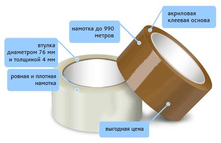 скотч упаковочный